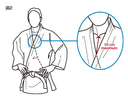 IJF柔道衣類・コントロール面
