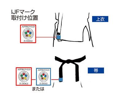 本規定に基づいた柔道衣着用が義務とされた国内大会